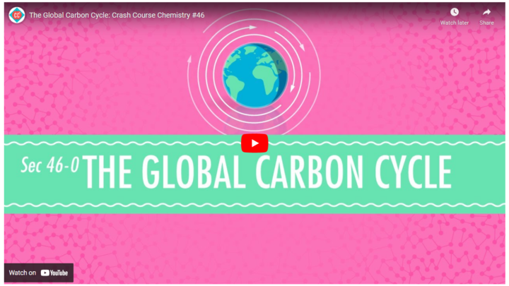 screen capture of a youtube video from crash course on the global carbon cycle