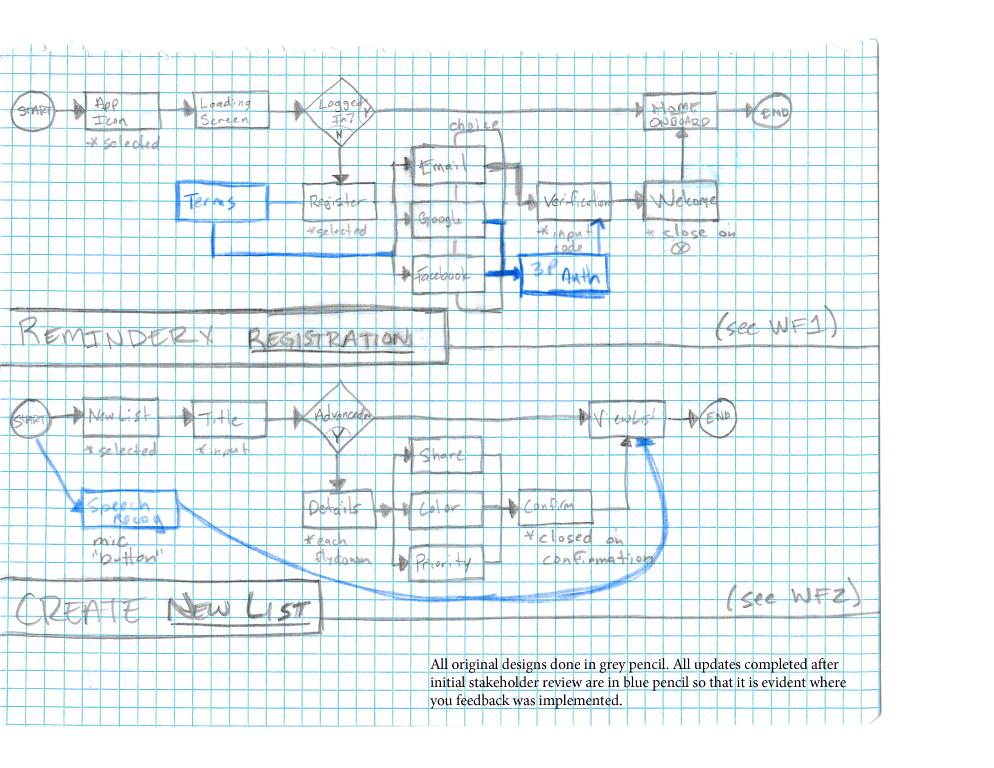 Design Edits v2_Page_1 (Medium)