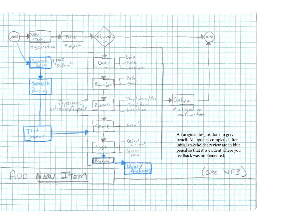 Design Edits v2_Page_2 (Medium)