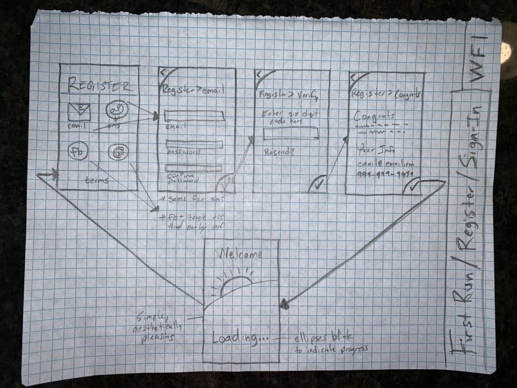 ReminderX - Week 4 - Initial Design - Flows and Frames_Page_4 (Medium)
